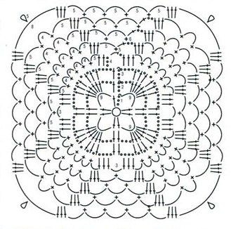 Rustic Lace Square further Povecaj moreover Schemi Unci to furthermore Four Free Square Crochet Motifs moreover Hogar Tejidos. on crochet doily patterns